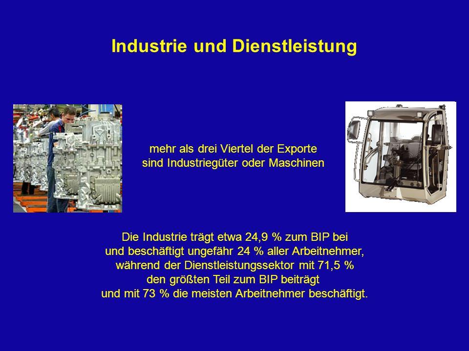 Industrie und Dienstleistung