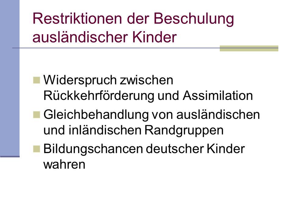 Restriktionen der Beschulung ausländischer Kinder
