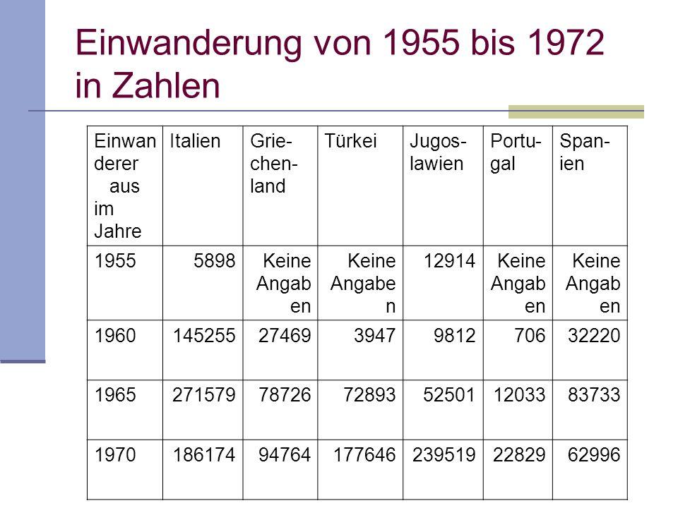 Einwanderung von 1955 bis 1972 in Zahlen