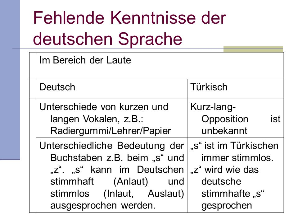 Fehlende Kenntnisse der deutschen Sprache