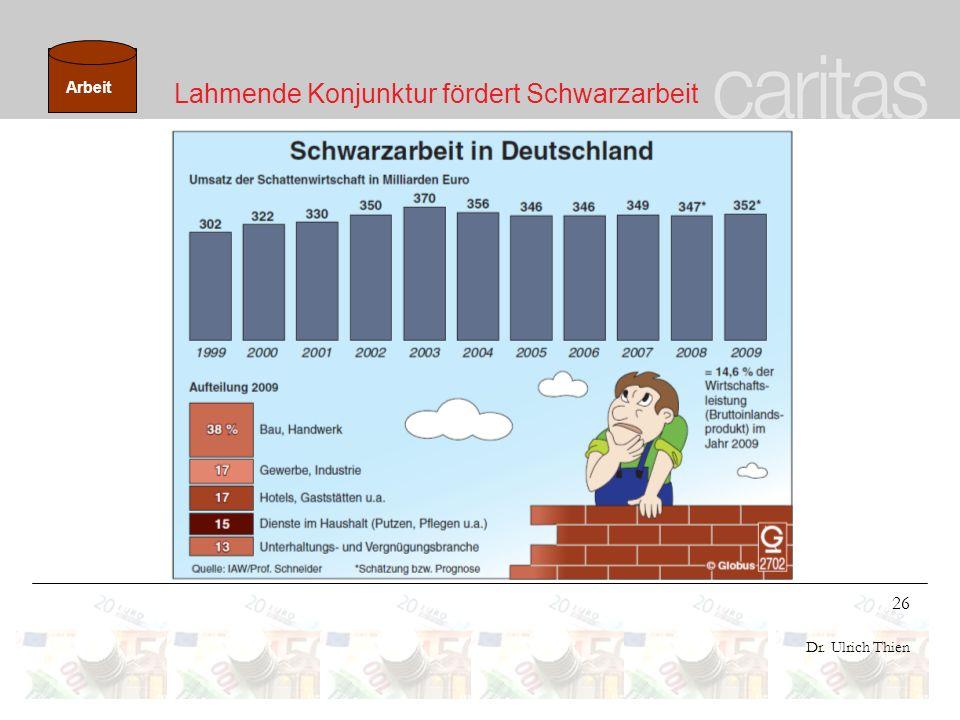 Lahmende Konjunktur fördert Schwarzarbeit