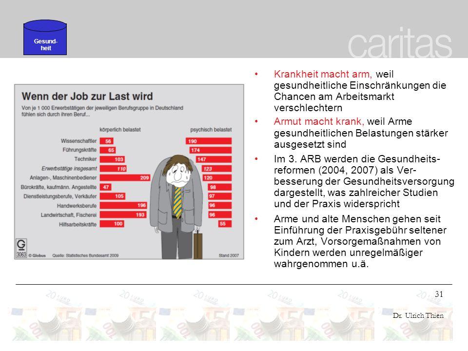 Gesund- heit. Krankheit macht arm, weil gesundheitliche Einschränkungen die Chancen am Arbeitsmarkt verschlechtern.