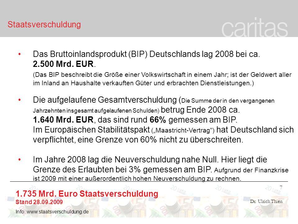 1.735 Mrd. Euro Staatsverschuldung Stand 28.09.2009