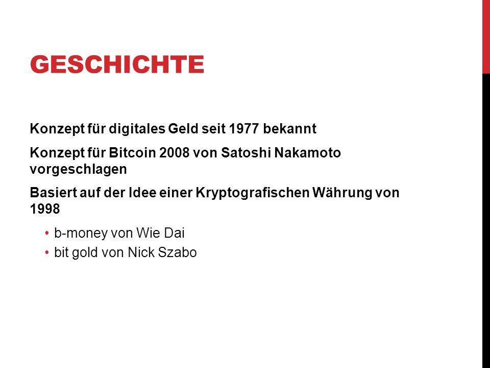 Geschichte Konzept für digitales Geld seit 1977 bekannt