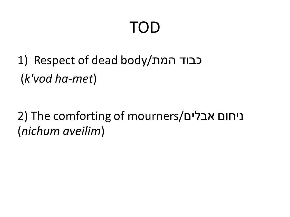TOD Respect of dead body/כבוד המת (k vod ha-met)