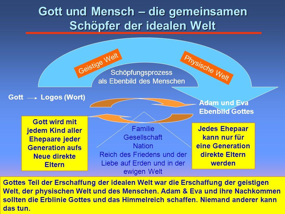 Gott und Mensch – die gemeinsamen Schöpfer der idealen Welt