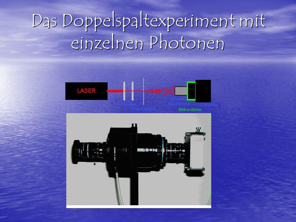Das Doppelspaltexperiment mit einzelnen Photonen