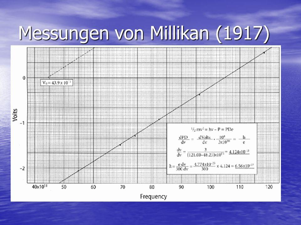 Messungen von Millikan (1917)