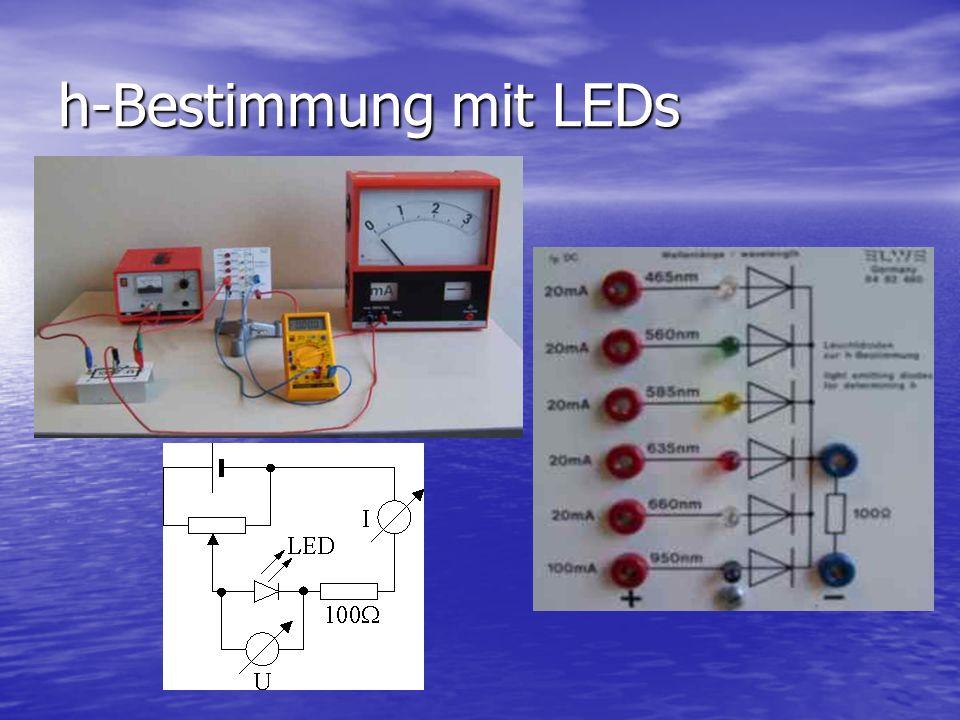 h-Bestimmung mit LEDs