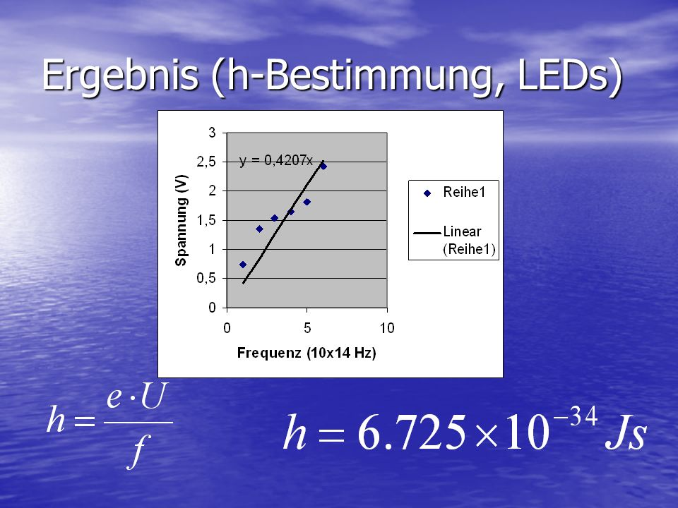 Ergebnis (h-Bestimmung, LEDs)