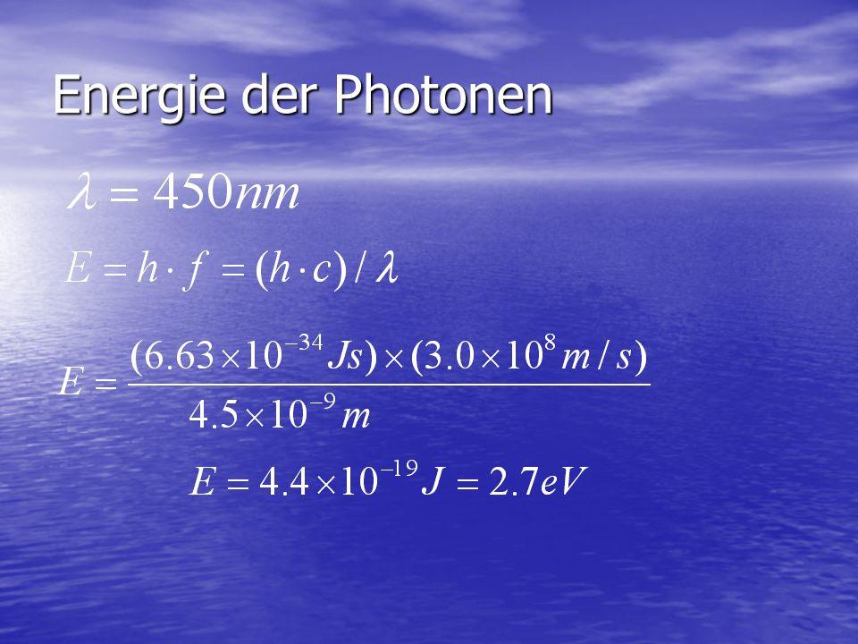 Energie der Photonen