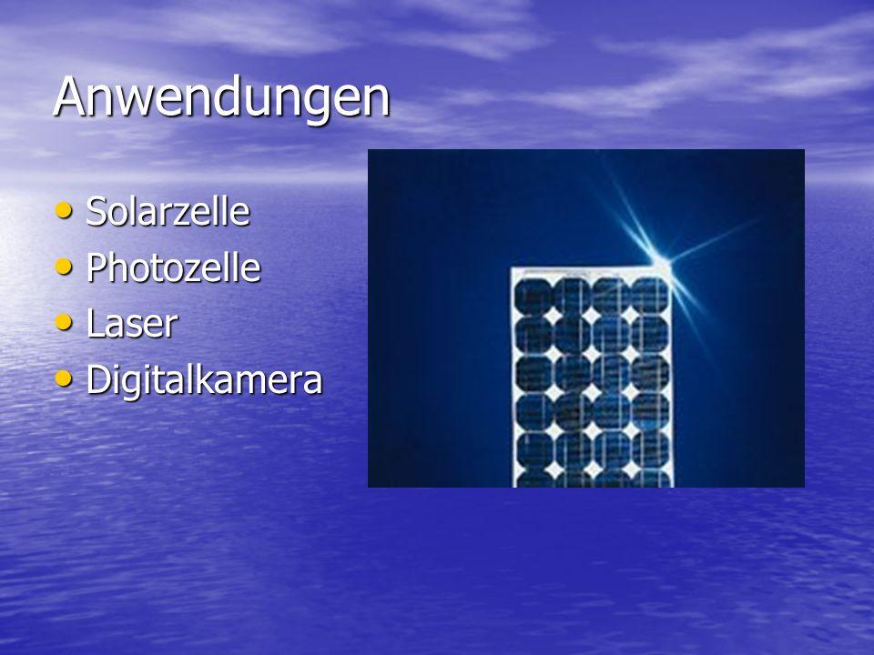 Anwendungen Solarzelle Photozelle Laser Digitalkamera