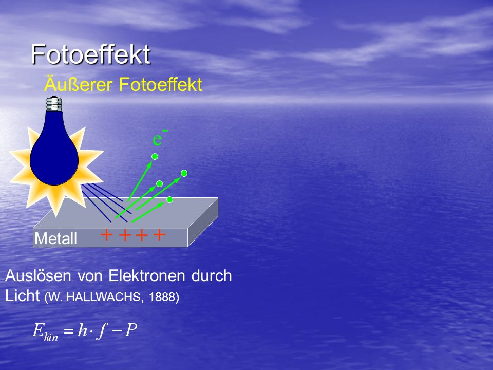 Fotoeffekt e- + Äußerer Fotoeffekt Metall