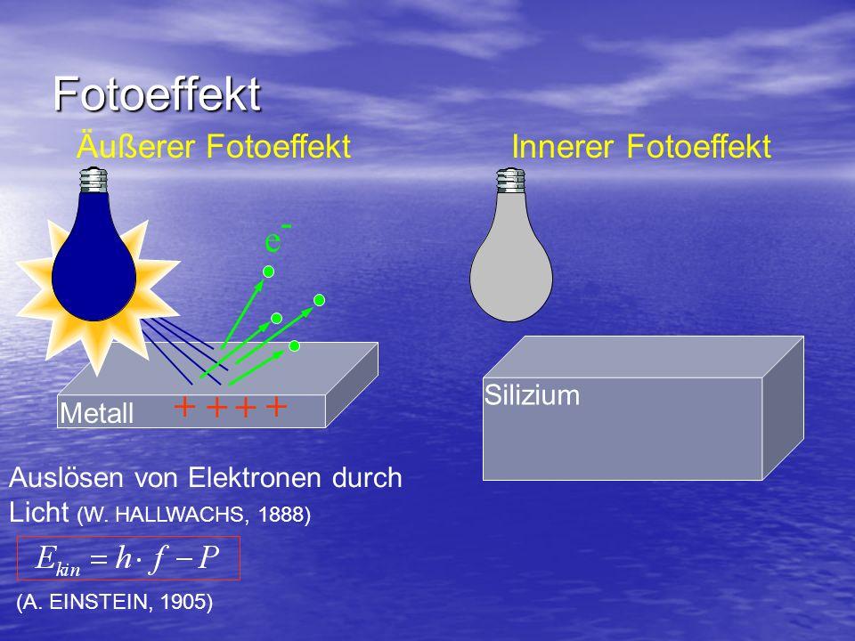 Fotoeffekt e- + + + + Äußerer Fotoeffekt Innerer Fotoeffekt Silizium