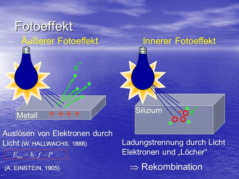 Fotoeffekt e- e- + Äußerer Fotoeffekt Innerer Fotoeffekt