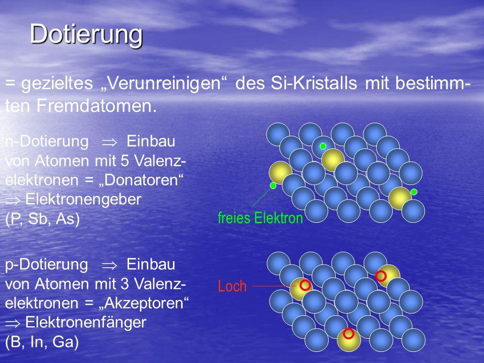 """Dotierung = gezieltes """"Verunreinigen des Si-Kristalls mit bestimm-ten Fremdatomen."""