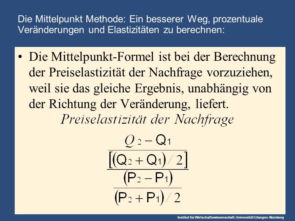 Die Mittelpunkt Methode: Ein besserer Weg, prozentuale Veränderungen und Elastizitäten zu berechnen: