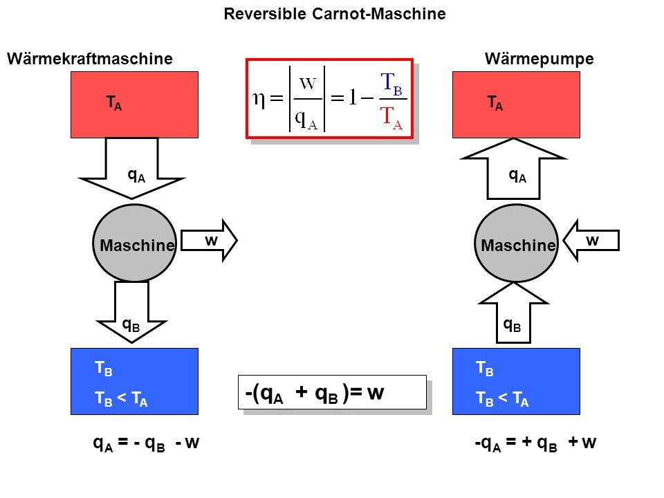 -(qA + qB )= w qA = - qB - w -qA = + qB + w Reversible Carnot-Maschine