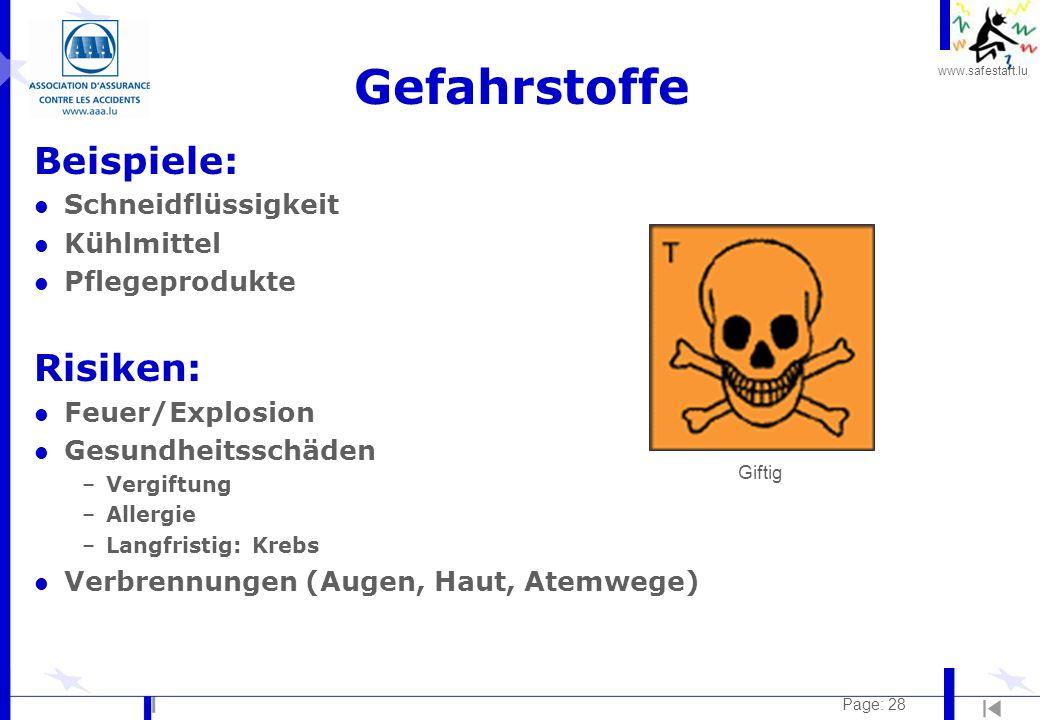 Gefahrstoffe Beispiele: Risiken: Schneidflüssigkeit Kühlmittel