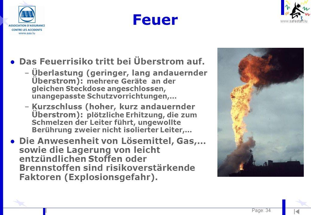 Feuer Das Feuerrisiko tritt bei Überstrom auf.