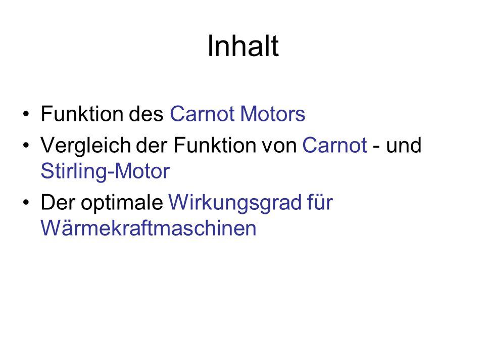 Inhalt Funktion des Carnot Motors