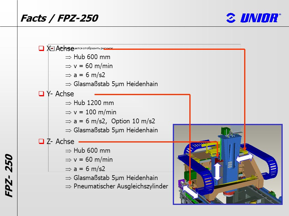 Facts / FPZ-250 FPZ- 250 X- Achse Y- Achse Z- Achse  Hub 600 mm