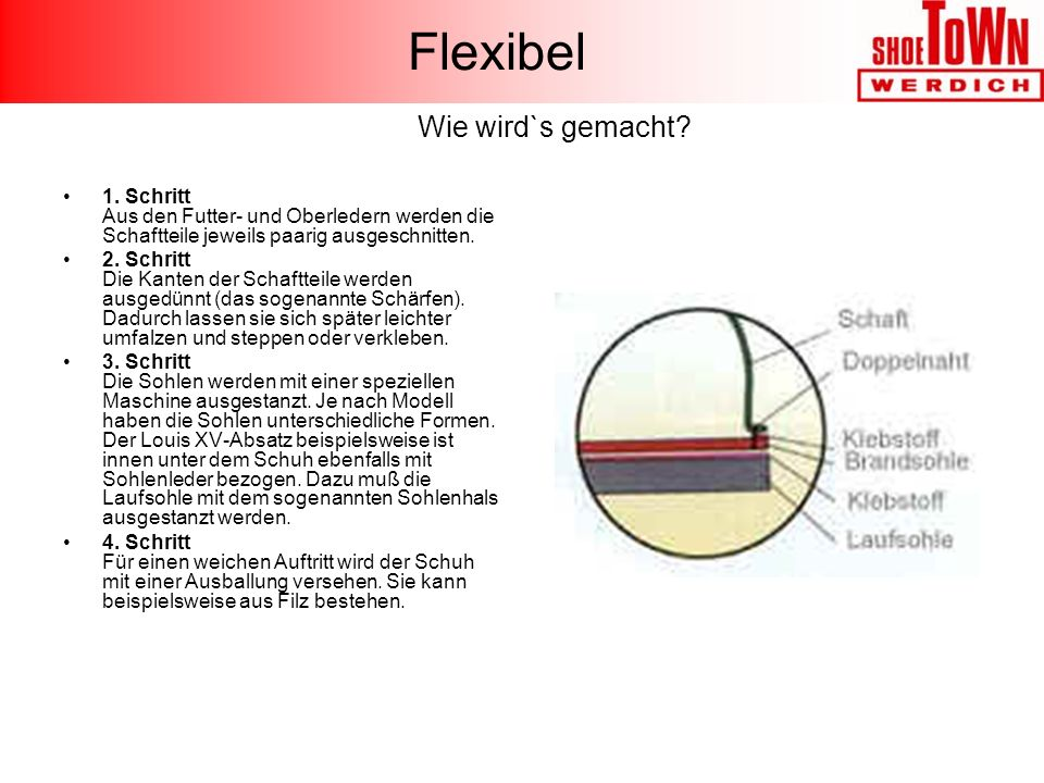 Flexibel Wie wird`s gemacht