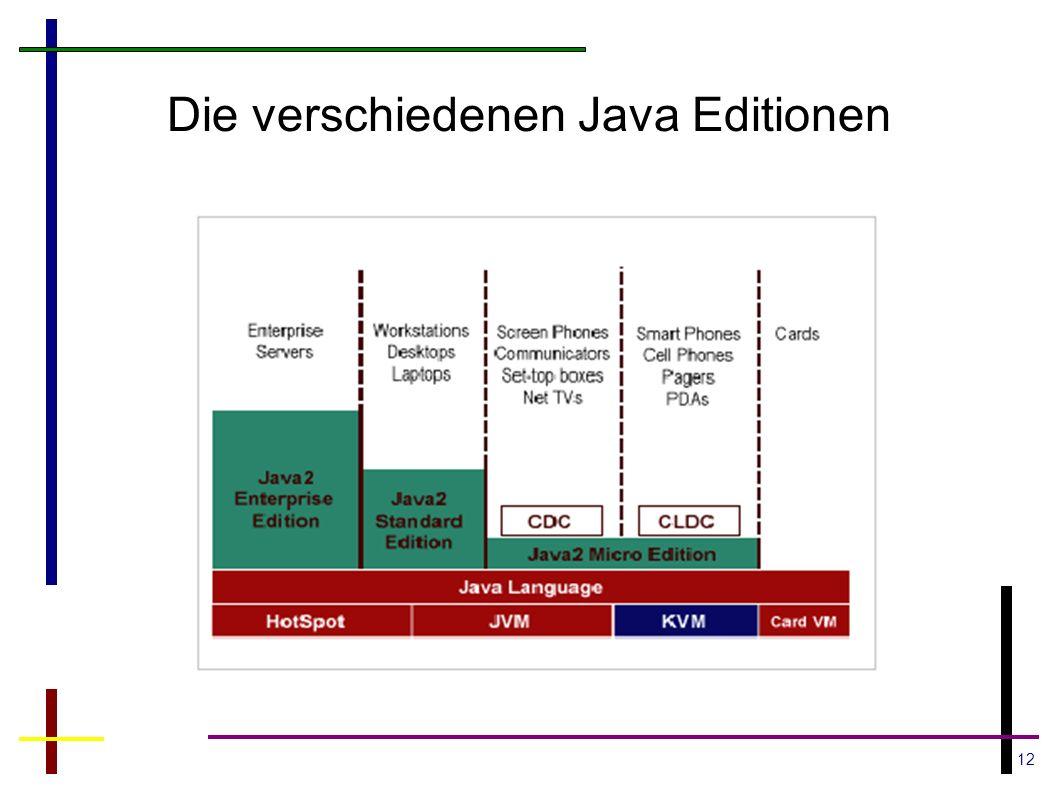 Die verschiedenen Java Editionen