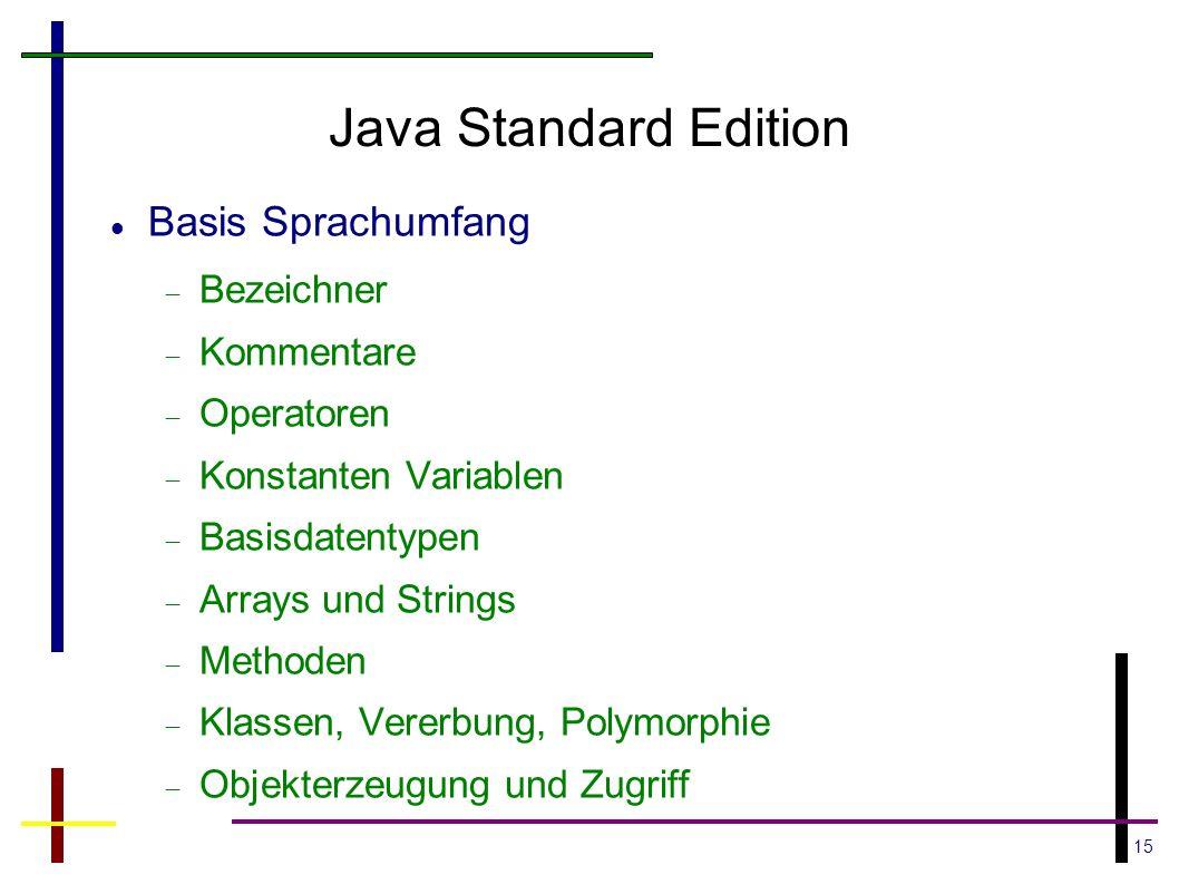 Java Standard Edition Basis Sprachumfang Bezeichner Kommentare