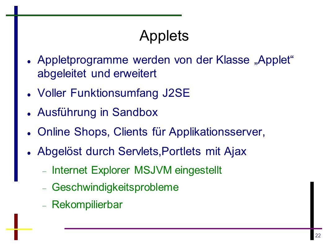 """Applets Appletprogramme werden von der Klasse """"Applet abgeleitet und erweitert. Voller Funktionsumfang J2SE."""