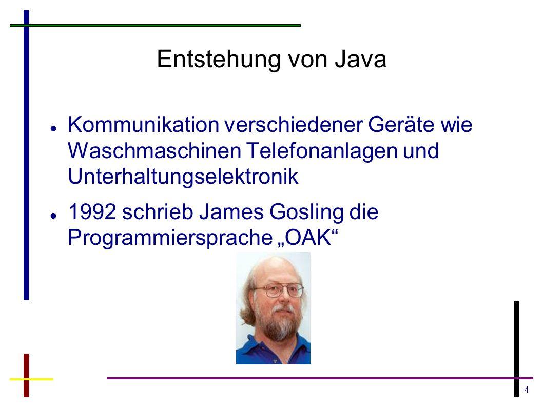 Entstehung von Java Kommunikation verschiedener Geräte wie Waschmaschinen Telefonanlagen und Unterhaltungselektronik.