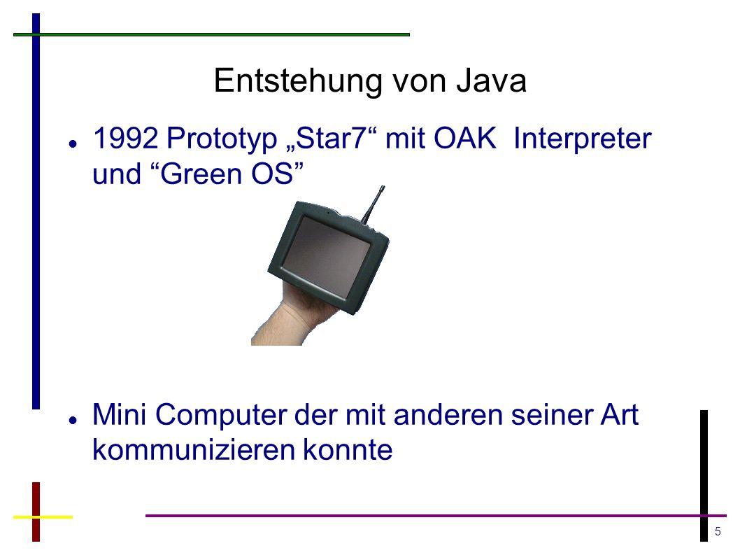 """Entstehung von Java 1992 Prototyp """"Star7 mit OAK Interpreter und Green OS Mini Computer der mit anderen seiner Art kommunizieren konnte."""
