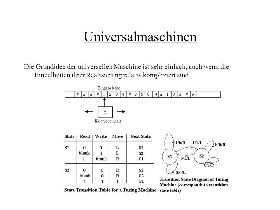 Universalmaschinen Die Grundidee der universellen Maschine ist sehr einfach, auch wenn die Einzelheiten ihrer Realisierung relativ kompliziert sind.