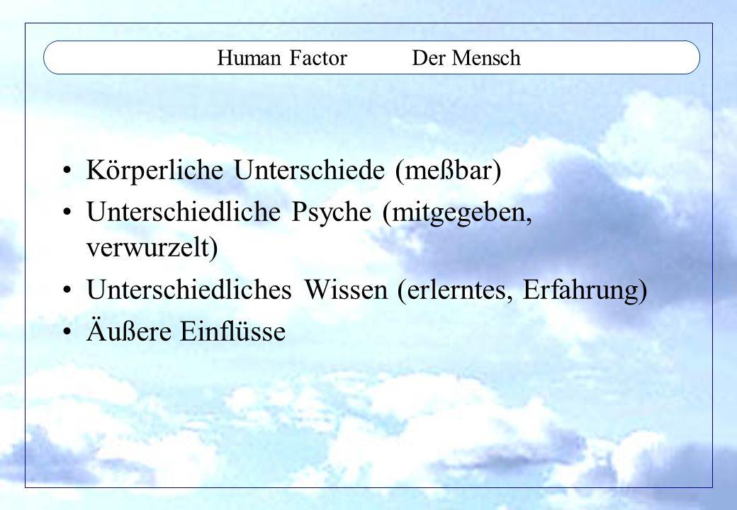 Human Factor Der Mensch
