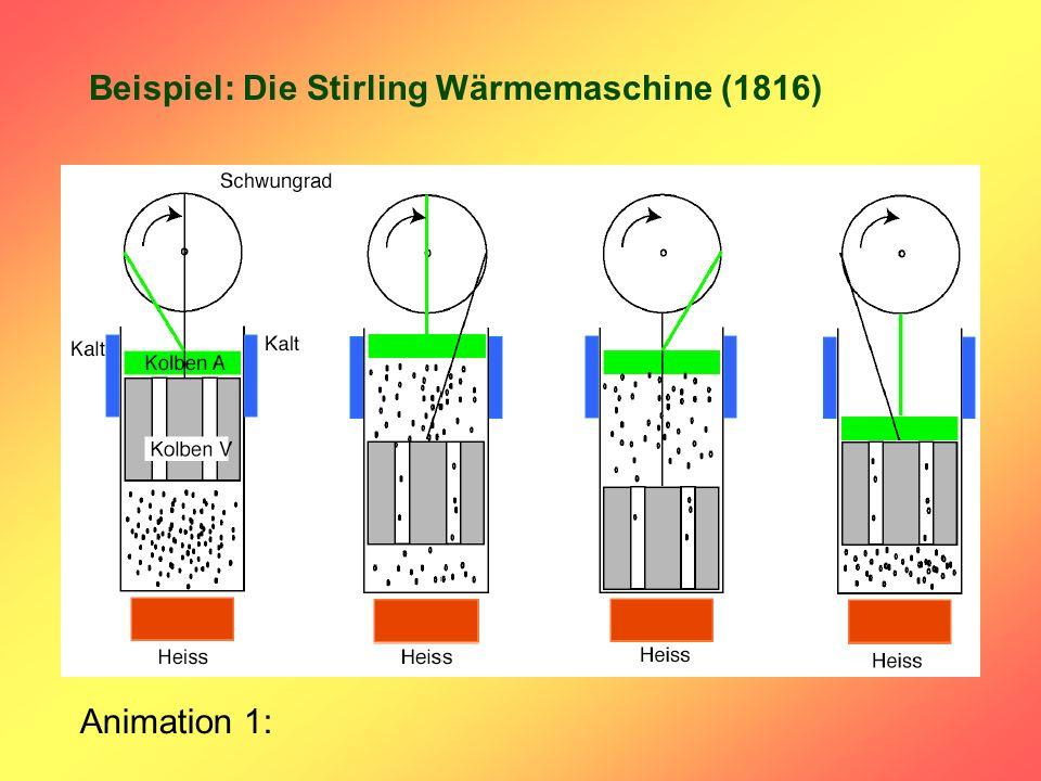 Beispiel: Die Stirling Wärmemaschine (1816)