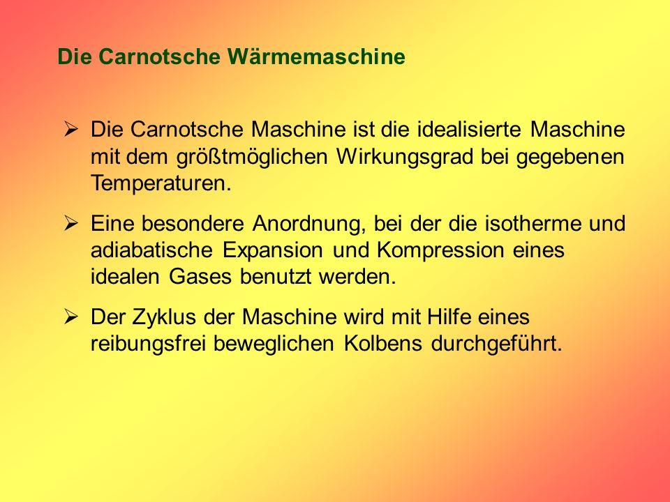 Die Carnotsche Wärmemaschine