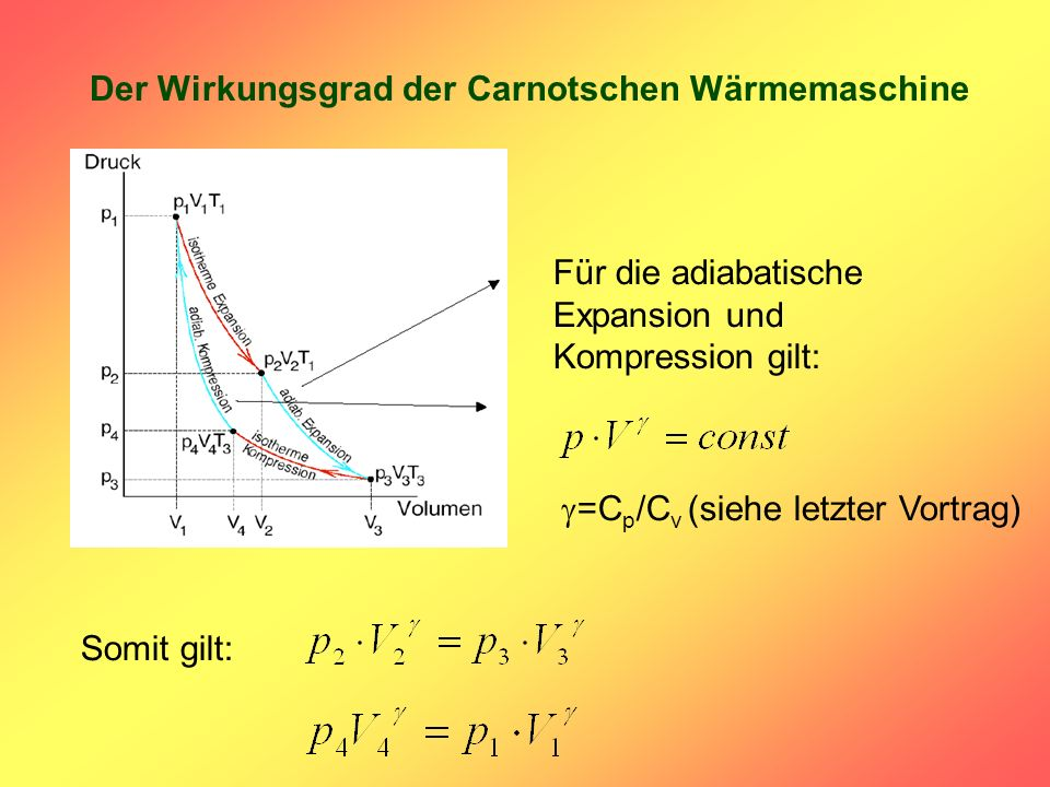 Der Wirkungsgrad der Carnotschen Wärmemaschine