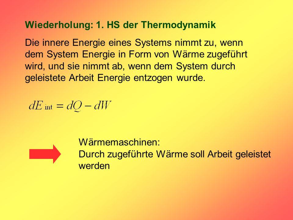 Wiederholung: 1. HS der Thermodynamik