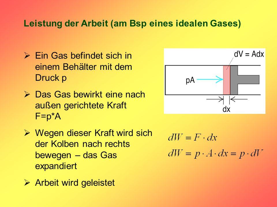 Leistung der Arbeit (am Bsp eines idealen Gases)