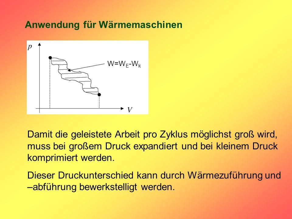 Anwendung für Wärmemaschinen