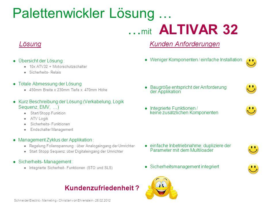 Palettenwickler Lösung … …mit ALTIVAR 32