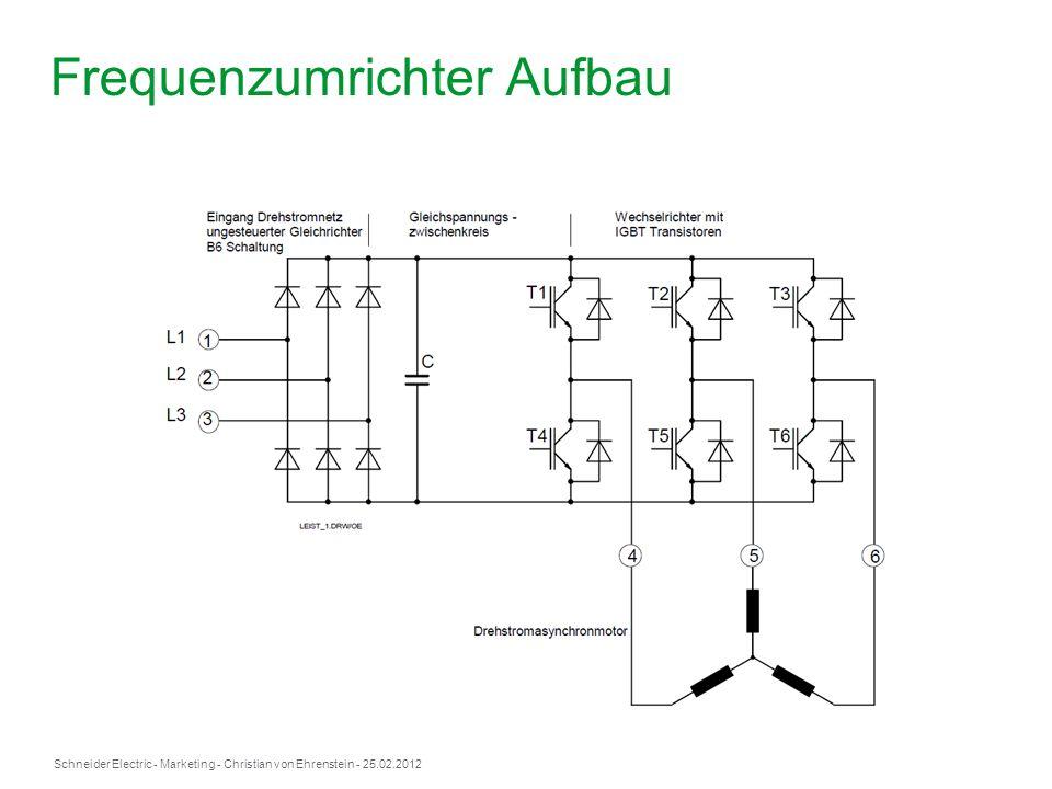 Frequenzumrichter Aufbau