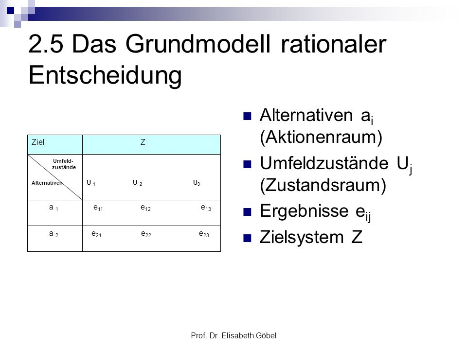 2.5 Das Grundmodell rationaler Entscheidung