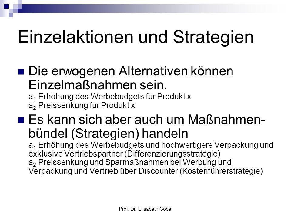 Einzelaktionen und Strategien