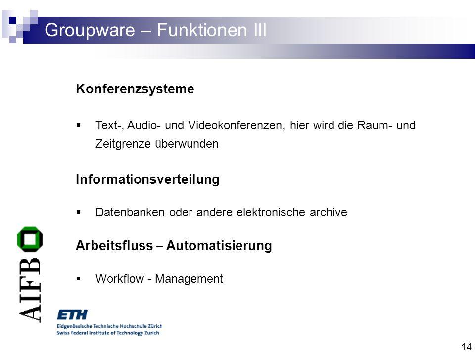 Groupware – Funktionen III