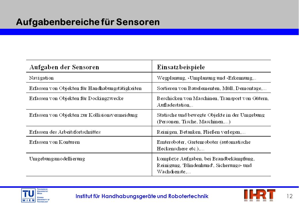 Aufgabenbereiche für Sensoren