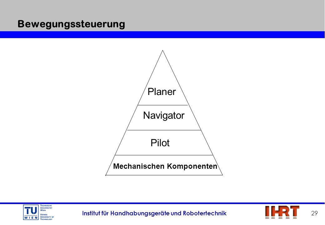 Bewegungssteuerung Planer Navigator Pilot Mechanischen Komponenten