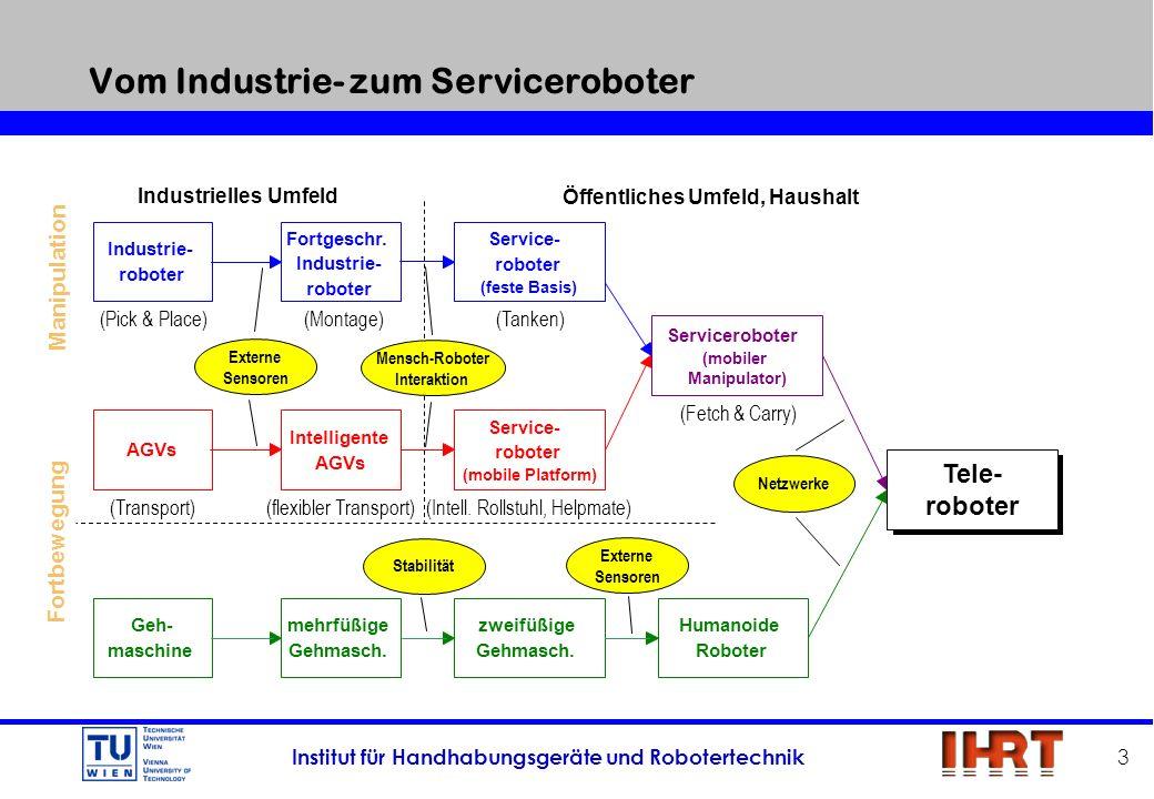Vom Industrie- zum Serviceroboter