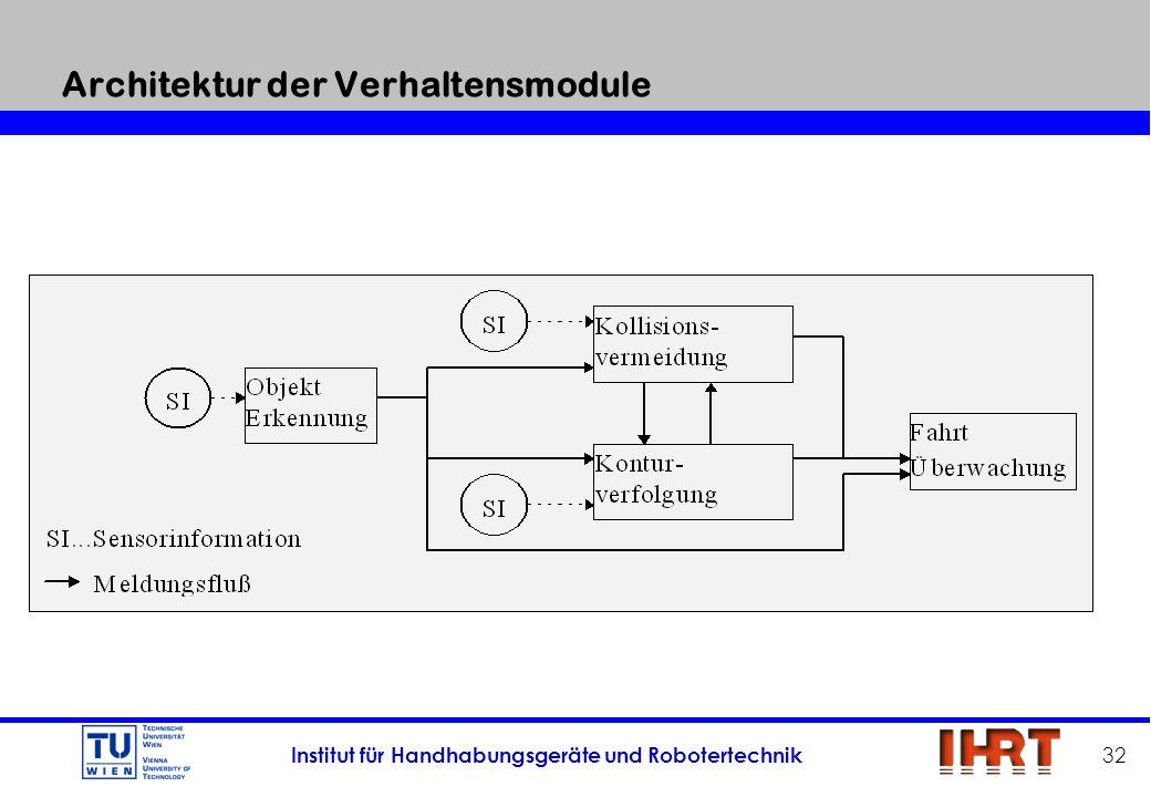 Architektur der Verhaltensmodule