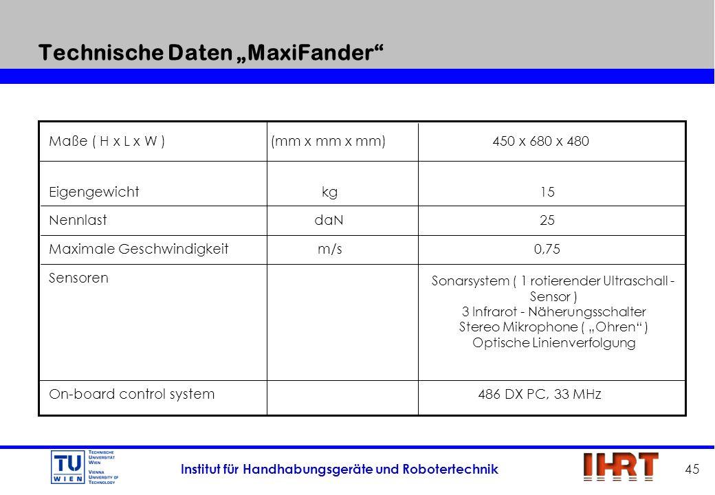 """Technische Daten """"MaxiFander"""